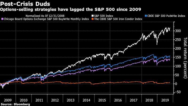 The Short-Volatility Trade Is Now So Big It's Starting to Break