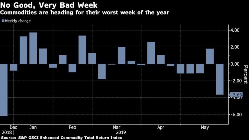 Goldman Says Buy Commodities in Worst Weekly Slump This Year