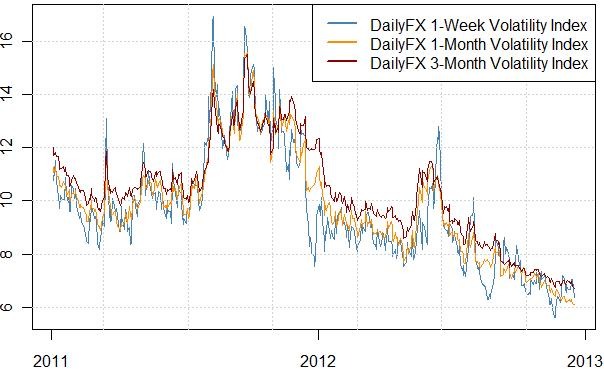 forex_strategy_us_dollar_japanese_yen_forecasts_body_Picture_2.png, Forex: Low Volatility Favors Selling US Dollar Bounces
