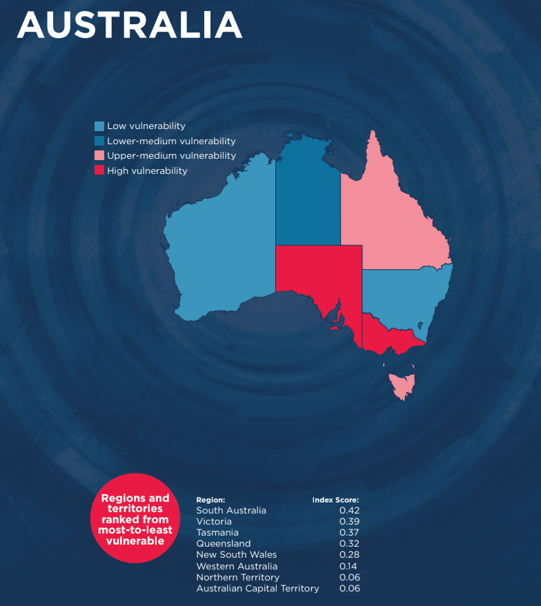 A heat map of Australia's most vulnerable states to 'robotisation'. (Source: Oxford Economics)