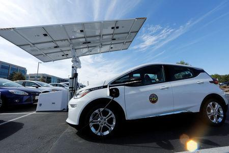 Auto Group Tries To Steer Colorado Clear Of California Zev
