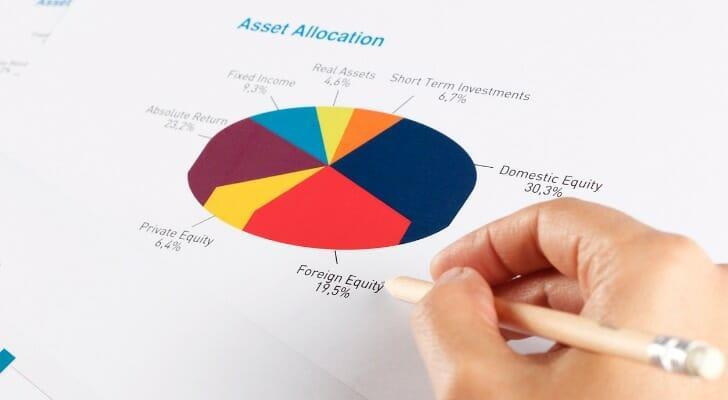 asset allocation by age