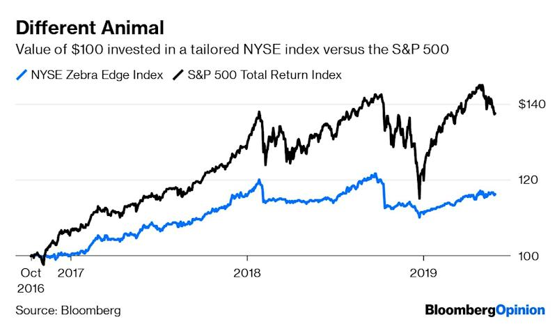"""(Bloomberg Opinion) -- Suppose you like to play the horse races, and your bookie tells you he has developed a surefire, computer-generated formula for picking winners. It's based on hundreds of variables such as the weather and a horse's age, and he has """"backtested"""" it on 20 years of track history. Now he's offering to let you bet $50,000 using the formula's recommendations.Would you do it? How can you be sure that the historical success isn't a fluke? Even worse, what if he deliberately designed his formula to look better than it is, so he can take your money at odds he knows are in his favor? Backtesting is a complex statistical process that can generate misleading results. Often, formulas that do well in hindsight -- for example, by picking winning horses or stocks -- don't work in the real world. They can even be engineered to """"fit"""" the past by incorporating hundreds of coincidences that have zero predictive value.Financial companies spend a lot of time and effort creating proprietary indexes that backtest well, so they can sell various investments based on them. Industry rules generally bar brokerages from marketing backtested results to retail investors, because of skepticism that such results have any predictive value. But insurers face less stringent oversight, so their marketing materials often show how well the indexes on which they base their products would hypothetically have done in the past.The National Association of Insurance Commissioners is considering tightening rules on how long an index must exist before its historical results can be used in investment-product illustrations, sparking a debate between industry groups and consumer advocates. The former argue that the proliferation of engineered indexes is great for consumer choice. The latter say that savers need much better protection from investments based on indexes that may not perform as well as their marketing materials suggest.Who's right? To get a sense, let's look at how some actual backt"""