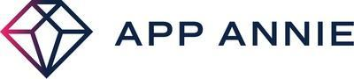 App Annie Announces Global and Asian Top Publishers of 2020