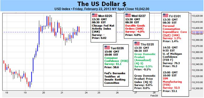 Dollar_Not_an_Oversold_Currency_Waiting_for_Risk_Collapse__body_Picture_1.png, Dollar Not an Oversold Currency Waiting for Risk Collapse