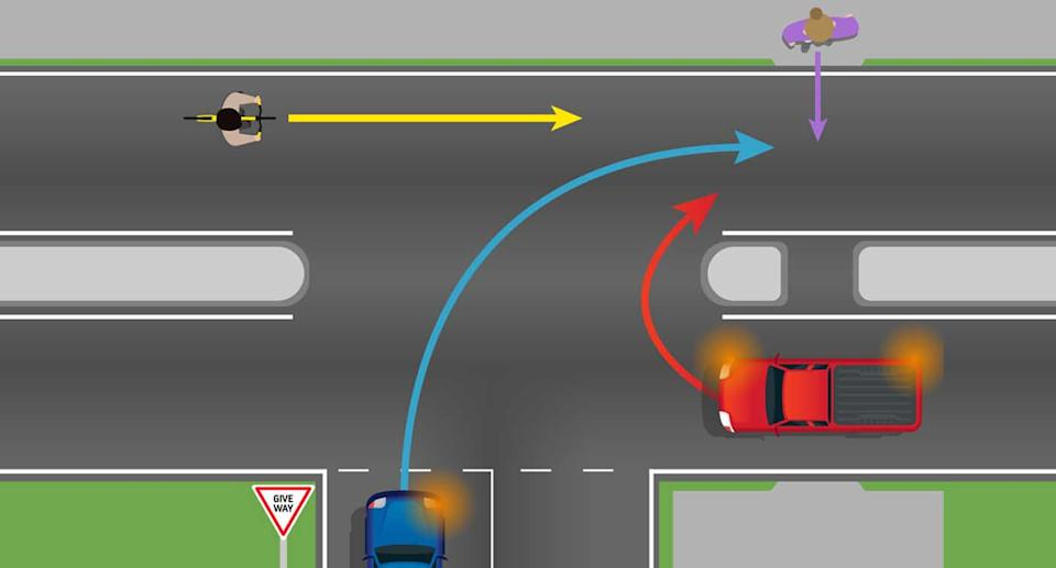A car is pictured trying to do a u-turn with a cyclist, a pedestrian and another car pictured.