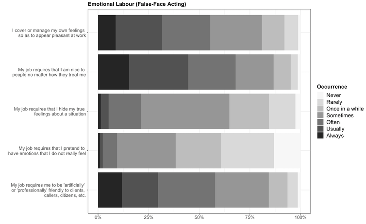 "<span class=""caption"">Figure 2. False-face acting among UK politicians.</span> <span class=""attribution""><span class=""source"">Note: this figure was created by Dr James Weinberg and is reproduced from the British Journal of Politics and International Relations under a CC-BY license.</span></span>"