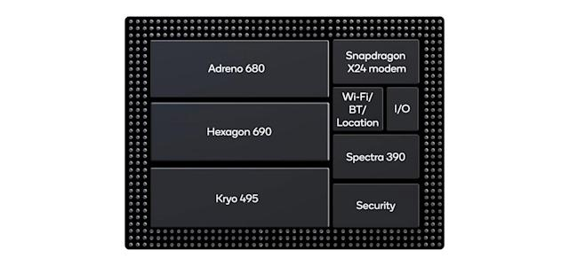 Qualcomm Snapdragon 8cx block diagram