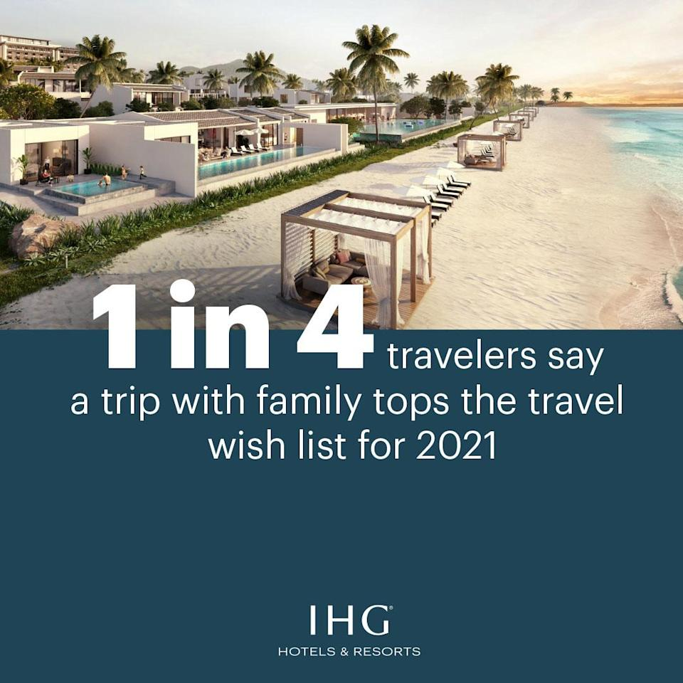 IHG Hotels & Resorts releases insights into future travel