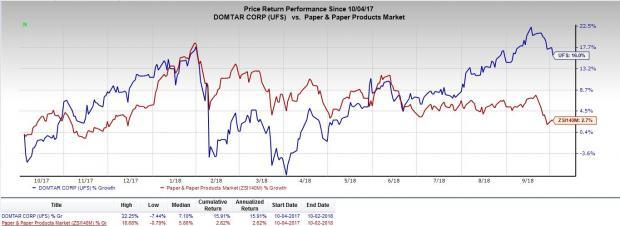 Domtar's (UFS) results will be driven by improvement in paper shipments, despite freight cost inflation and adverse foreign currency-translation impact.