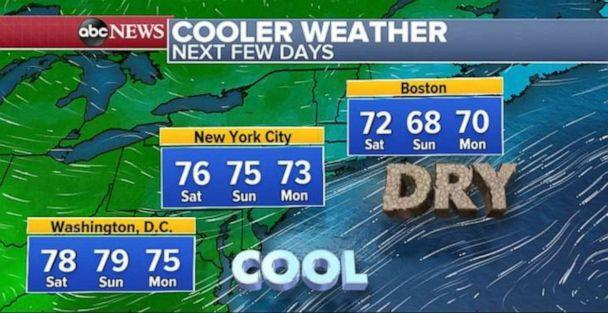 PHOTO: A taste of fall is in the offing for the Northeast over the next few days. (ABC News)