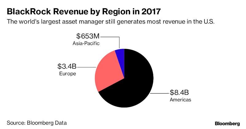 A Larry Fink Protege Ascends as BlackRock Grapples With Growth