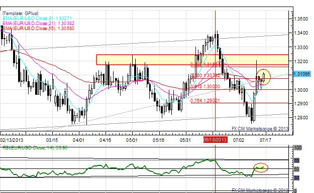 British_Pound_Euro_Lag_on_Weak_June_CPI_Figures_AUDUSD_Up_on_Fed_body_x0000_i1028.png, British Pound, Euro Lag on Weak June CPI Figures; AUD/USD Up on Fed