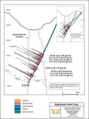 Figure 1. Plan View (Colomac Main Sill) - Drillhole Locations (CNW Group/Nighthawk Gold Corp.)