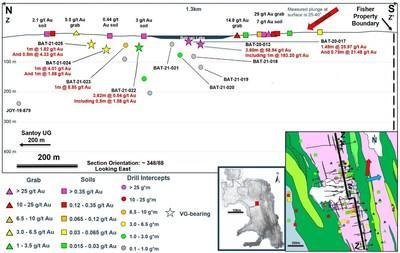 Figure 3. Long-section of the Joker target from the Seabee Gold Operation highlighting significant drill hole intercepts for the Exploration Period. (CNW Group/SSR Mining Inc.)