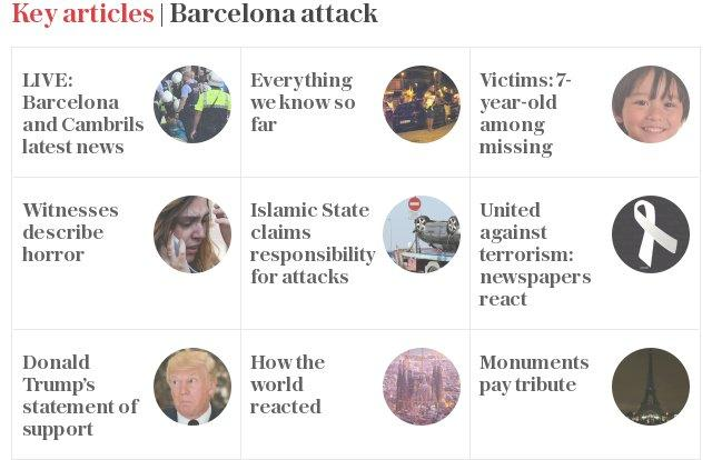 Barcelona attack key articles