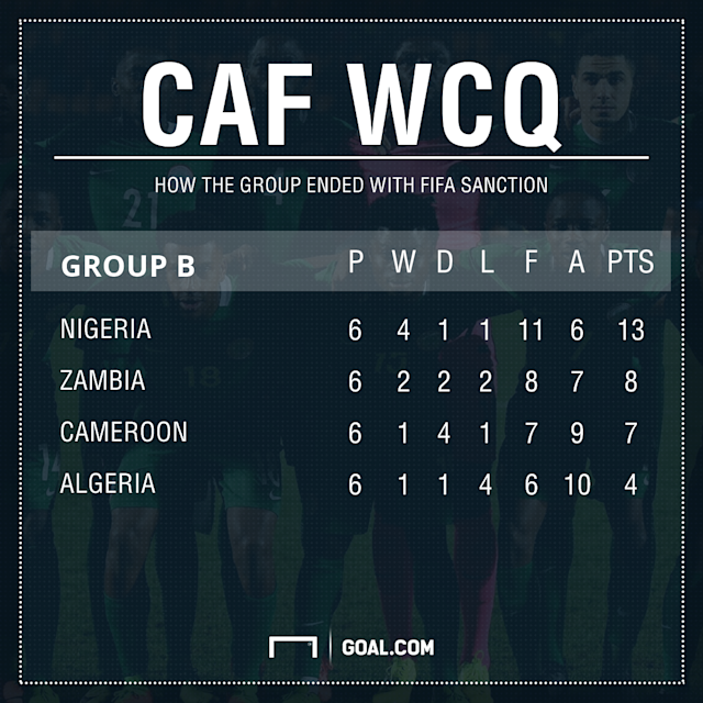 The Super Eagles were dealt with point and cash deductions, but they were lucky to retain their ticket to the biggest soccer finals
