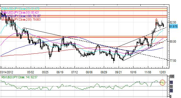 Forex Topic: RBA | Action Forex