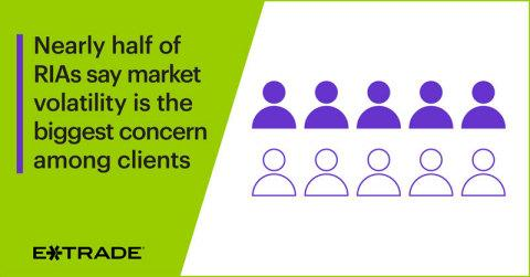 E*TRADE Advisor Services Study Reveals Market Outlook for RIAs and Their Clients