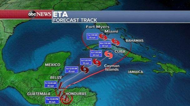 PHOTO: The National Hurricane Center and most computer models believe that remnants of Eta have a chance of re-emerging in the northern Caribbean Sea and strengthening back to tropical storm by Saturday. (ABC News)