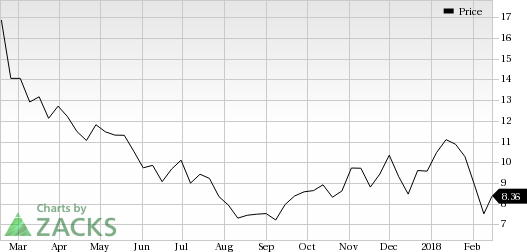 QEP Resources (QEP) was a big mover last session, as the company saw its shares rise more than 5% on the day amid huge volumes.