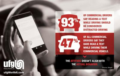 Distracted Driving Statistics for Commercial Drivers