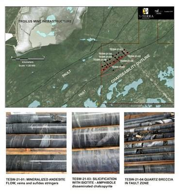 Chargeability outline and drill core pictures (CNW Group/X-Terra Resources Inc.)