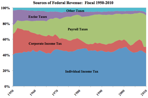 tax graph 25.png