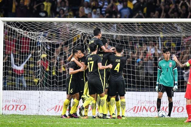 <p>Who can Malaysia draw in the AFC U23 Championship</p>