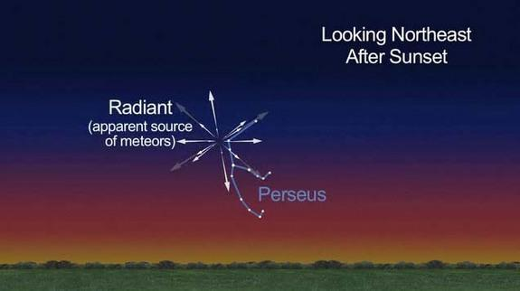 Perseid Meteor Shower Peaks Tonight: How to Watch