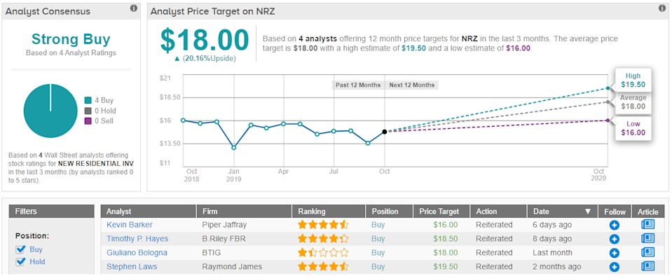 New Residential Investment NRZ price target