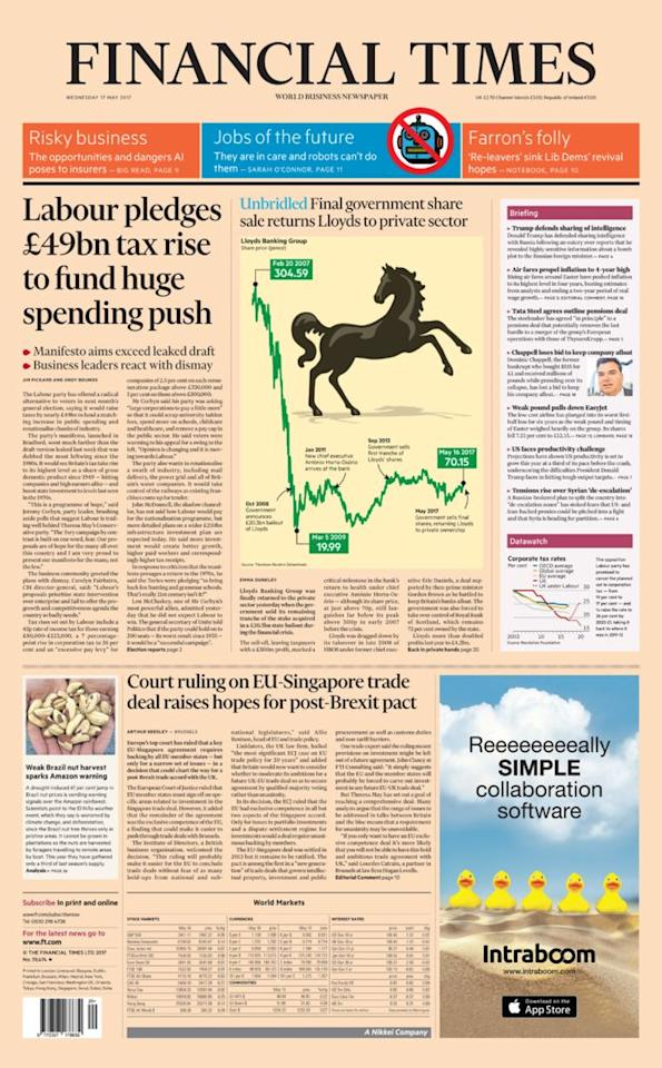 <p>A pessimistic but certainly more measured tone came from the FT, who reported Labour's £49bn tax rise pledge and the dismay of business leaders. </p>