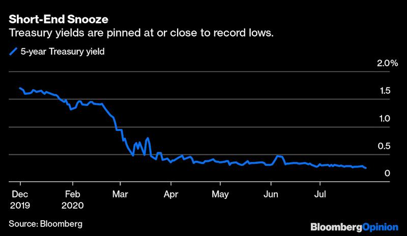 Fed Is Content to Let Sleeping Bond Traders Lie