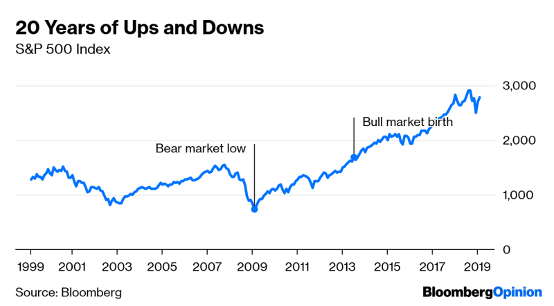 The Bull Market Actually Isn't 10 Years Old