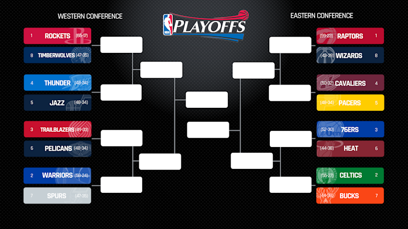 NBA playoffs 2018: Full bracket predictions, picks from first round to NBA Finals