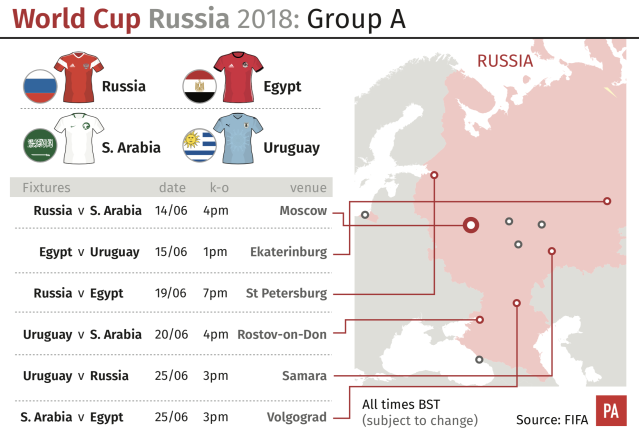 World Cup: Group A (PA)