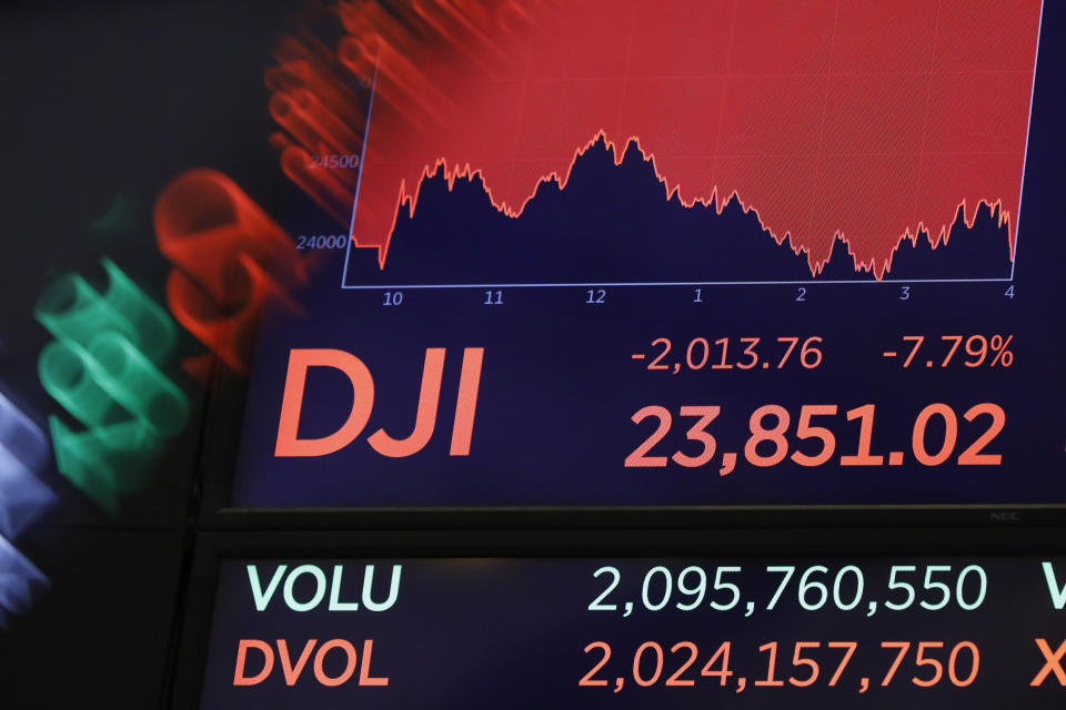 A screen above the floor of the New York Stock Exchange shows the closing number for the DJIA, March 9, 2020. The Dow Jones Industrial Average sank 7.8%, its steepest drop since the financial crisis of 2008. (AP Photo/Richard Drew)