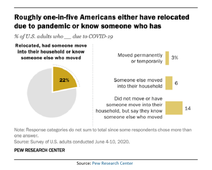 Pew Research Center Graphic
