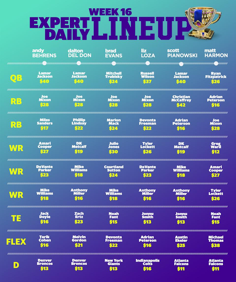 Week 16 optimal lineups