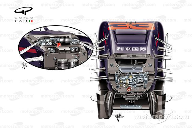 "Suspensión frontal del Red Bull RB15 <span class=""copyright"">Giorgio Piola</span>"
