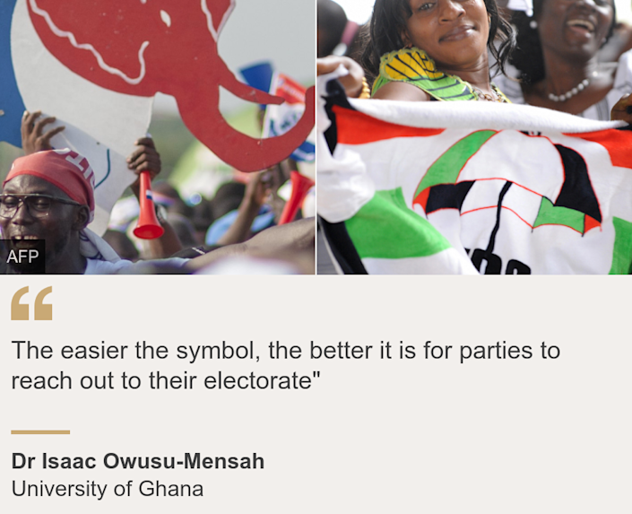 """The easier the symbol, the better it is for parties to reach out to their electorate"""", Source: Dr Isaac Owusu-Mensah, Source description: University of Ghana, Image: NPP elephant symbol an and NDC umbrella symbol in Ghana"