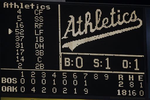 The Oakland scoreboard displays the 18-2 score in the seventh inning of a baseball game after Oakland Athletics' Josh Reddick hit a grand slam off Boston Red Sox's Mark Melancon Friday, Aug. 31, 2012, in Oakland, Calif. (AP Photo/Ben Margot)