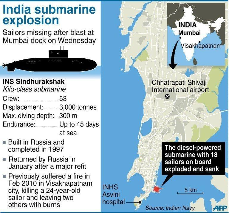 """Graphic showing Mumbai in India, where a diesel-powered submarine exploded and sank. Indian divers and engineers have struggled to refloat a submarine that exploded with 18 crewmen on board, as the prime minister voiced """"deep regret"""" at the blast which is feared to have left no survivors"""