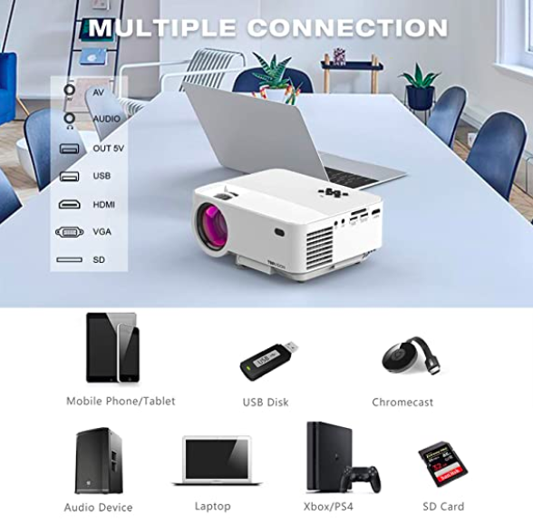 Mini Projector, TopVision Projector with Synchronize Smart Phone Screen,S$299.42. PHOTO: Amazon