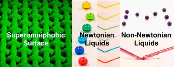 Stain-Proof Material Can Repel Virtually Any Liquid