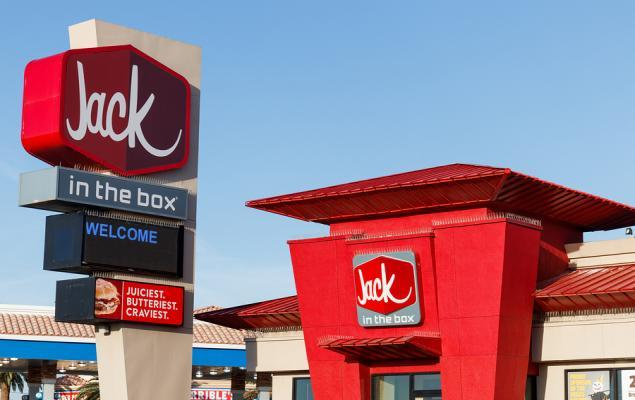 Is Jack in the Box (JACK) Stock a Solid Choice Right Now?