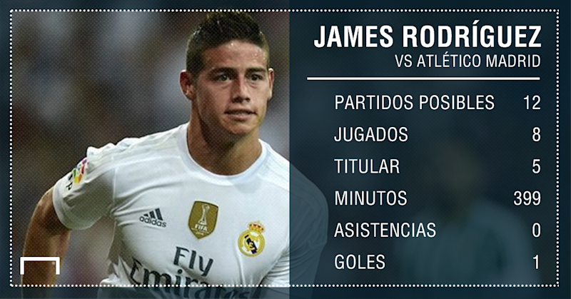 PS James vs Atlético Madrid