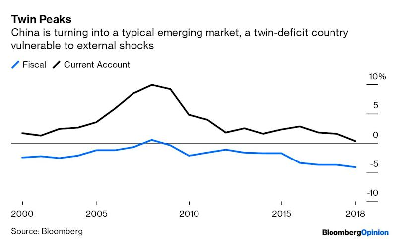 China IsThrowing Open Its Market Door. Be Wary