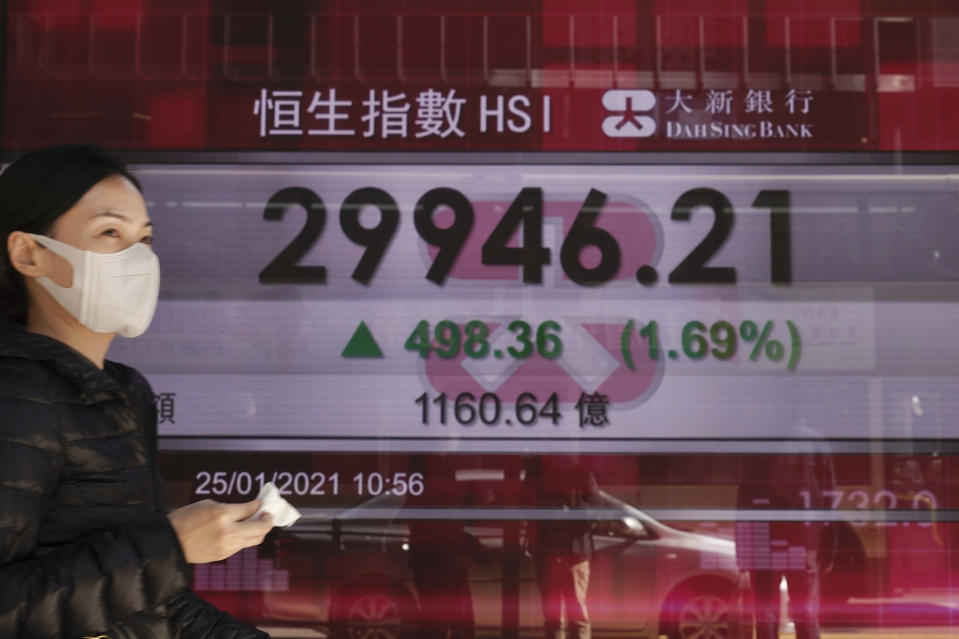 A woman walks past a bank's electronic board showing the Hong Kong share index at Hong Kong Stock Exchange in Hong Kong Monday, Jan. 25, 2021. Asian shares rose Monday amid some hope for recovering economies slammed by the pandemic, as market attention turned to upcoming company earnings. (AP Photo/Vincent Yu)