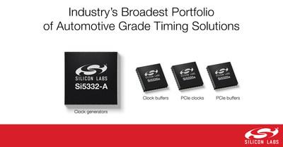 Silicon Labs launches the industry's broadest portfolio of automotive grade timing solutions addressing vehicle automation applications.